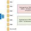 Exchange_To_Office365_Migration_Scenarios_01