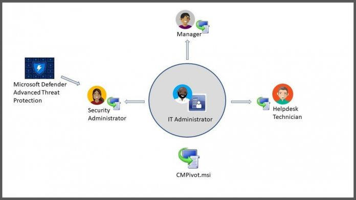 Endpoint-Configuration-Manager-Microsoft-696×392