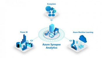 Azure-Synapse-Analytics-Microsoft-696×392