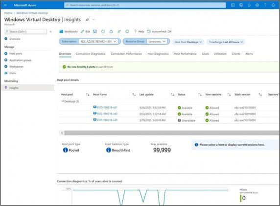 Azure-Monitor-Windows-Virtual-Desktop-572×420